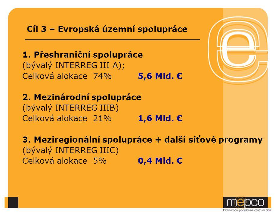 Cíl 3 – Evropská územní spolupráce 1. Přeshraniční spolupráce (bývalý INTERREG III A); Celková alokace 74%5,6 Mld. € 2. Mezinárodní spolupráce (bývalý