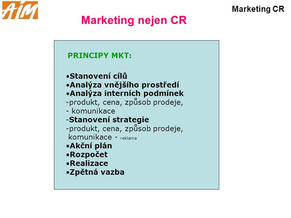 Marketing nejen CR Marketing CR PRINCIPY MKT: Stanovení cílů Analýza vnějšího prostředí Analýza interních podmínek -produkt, cena, způsob prodeje, - k