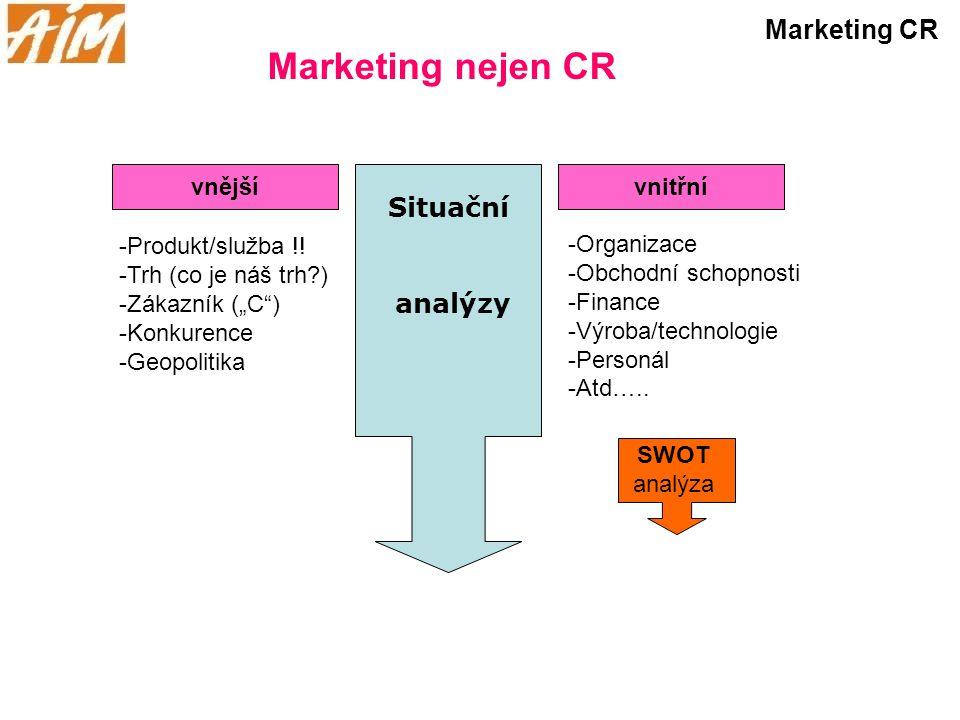 """Marketing nejen CR Marketing CR Situační analýzy vnějšívnitřní -Produkt/služba !! -Trh (co je náš trh?) -Zákazník (""""C"""") -Konkurence -Geopolitika -Orga"""