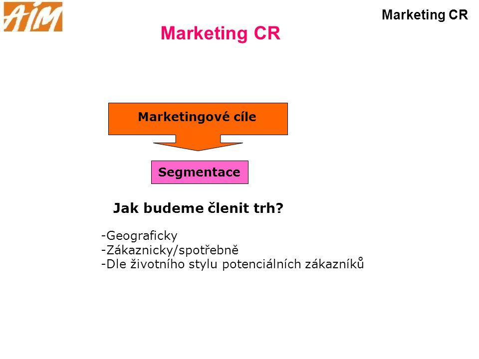 Marketing CR Segmentace Jak budeme členit trh? -Geograficky -Zákaznicky/spotřebně -Dle životního stylu potenciálních zákazníků Marketingové cíle