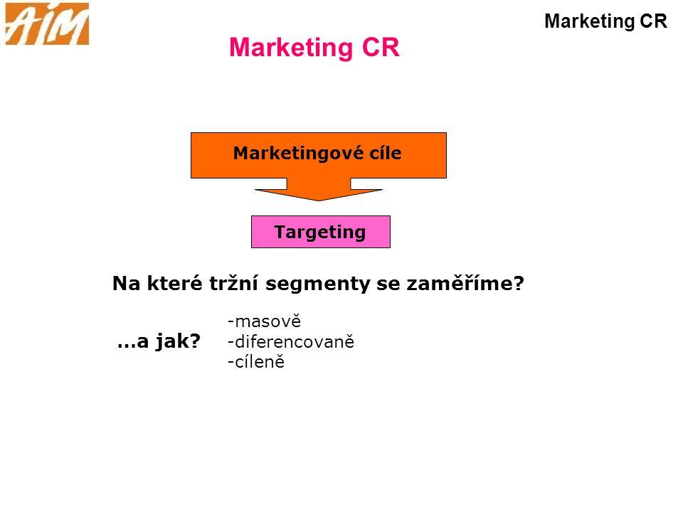 Marketing CR Targeting Na které tržní segmenty se zaměříme? -masově -diferencovaně -cíleně …a jak? Marketingové cíle