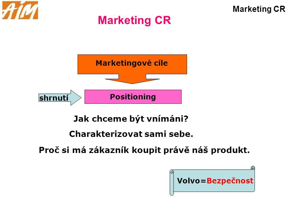 Marketing CR Positioning Jak chceme být vnímáni? Charakterizovat sami sebe. Proč si má zákazník koupit právě náš produkt. Volvo=Bezpečnost shrnutí Mar