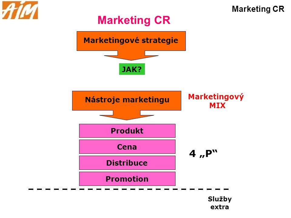 """Marketing CR Marketingové strategie JAK? Produkt Nástroje marketingu Cena Distribuce Promotion 4 """"P"""" Služby extra Marketingový MIX"""