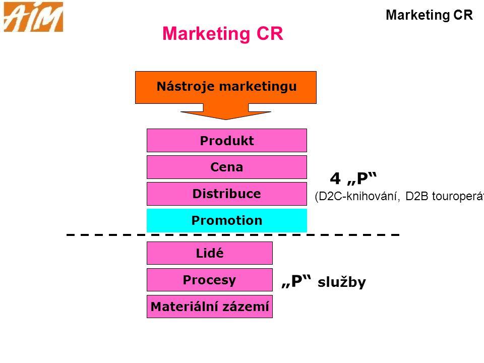 """Marketing CR Produkt Nástroje marketingu Cena Distribuce Promotion 4 """"P"""" Lidé Procesy Materiální zázemí """"P"""" služby (D2C-knihování, D2B touroperát)"""