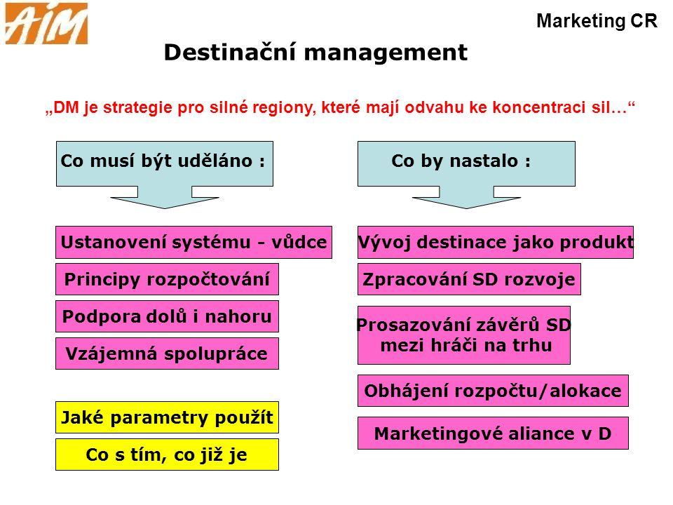 """Destinační management Marketing CR """"DM je strategie pro silné regiony, které mají odvahu ke koncentraci sil…"""" Ustanovení systému - vůdce Principy rozp"""
