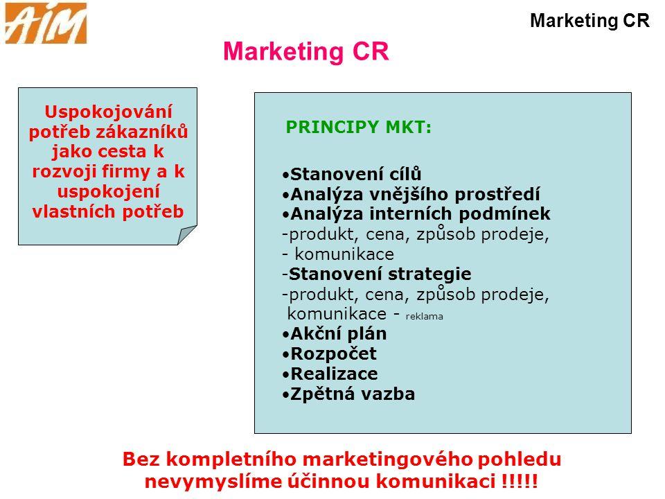 Marketing CR PRINCIPY MKT: Stanovení cílů Analýza vnějšího prostředí Analýza interních podmínek -produkt, cena, způsob prodeje, - komunikace -Stanoven