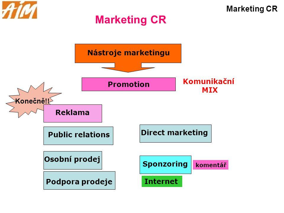 Marketing CR Nástroje marketingu Promotion Reklama Osobní prodej Podpora prodeje Public relations Direct marketing Komunikační MIX Internet Sponzoring