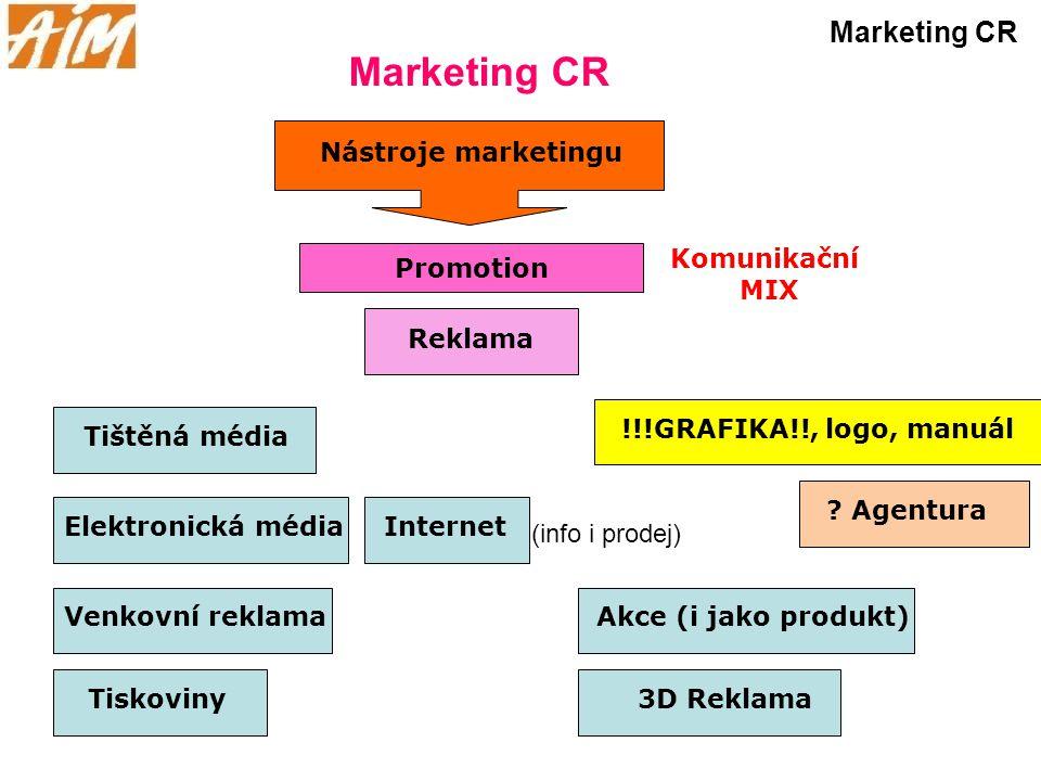 Marketing CR Nástroje marketingu Promotion Reklama Komunikační MIX !!!GRAFIKA!!, logo, manuál ? Agentura Akce (i jako produkt) Internet 3D ReklamaTisk