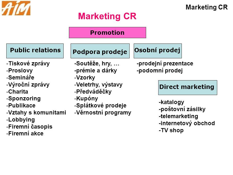 Marketing CR Promotion Osobní prodej Podpora prodeje Public relations Direct marketing -Tiskové zprávy -Proslovy -Semináře -Výroční zprávy -Charita -S