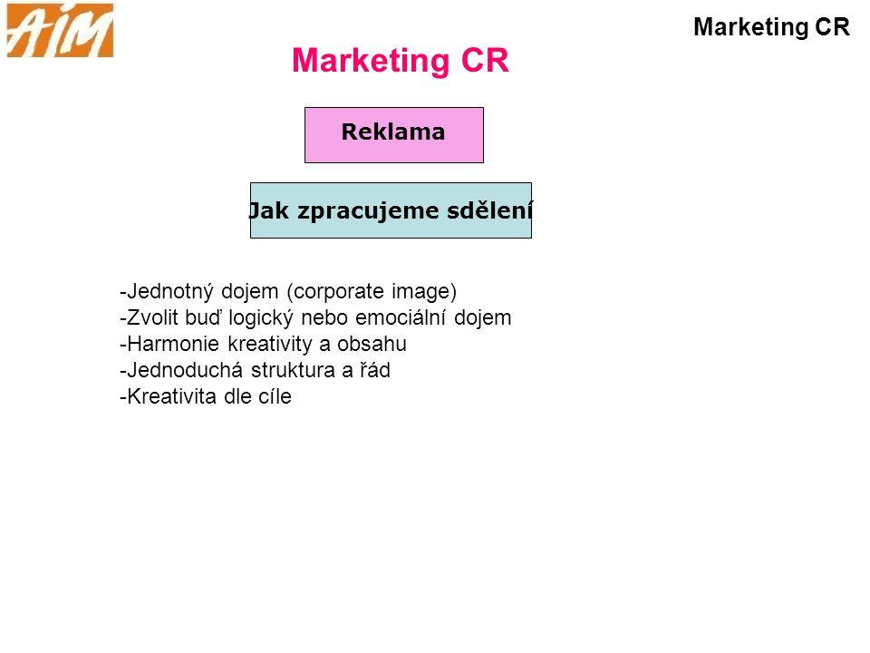 Marketing CR Jak zpracujeme sdělení Reklama -Jednotný dojem (corporate image) -Zvolit buď logický nebo emociální dojem -Harmonie kreativity a obsahu -