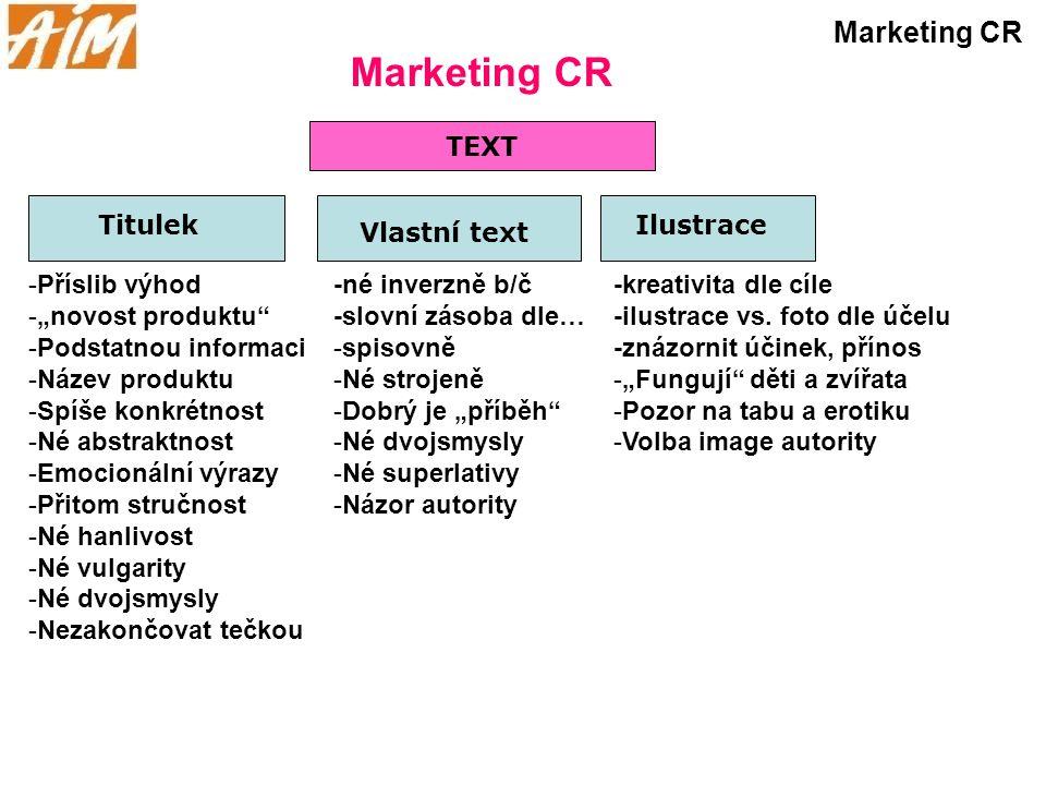 """Marketing CR TEXT Ilustrace Vlastní text Titulek -Příslib výhod -""""novost produktu"""" -Podstatnou informaci -Název produktu -Spíše konkrétnost -Né abstra"""