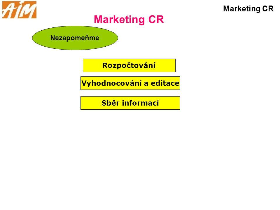 Marketing CR Vyhodnocování a editace Rozpočtování Sběr informací Nezapomeňme