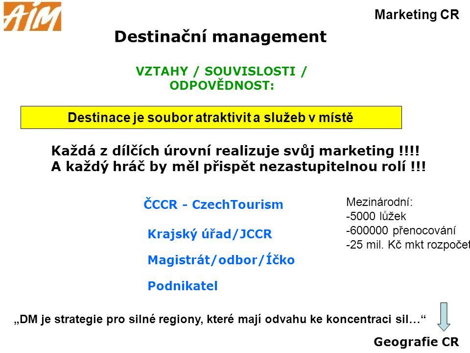 VZTAHY / SOUVISLOSTI / ODPOVĚDNOST: Destinační management Geografie CR Marketing CR Každá z dílčích úrovní realizuje svůj marketing !!!! A každý hráč