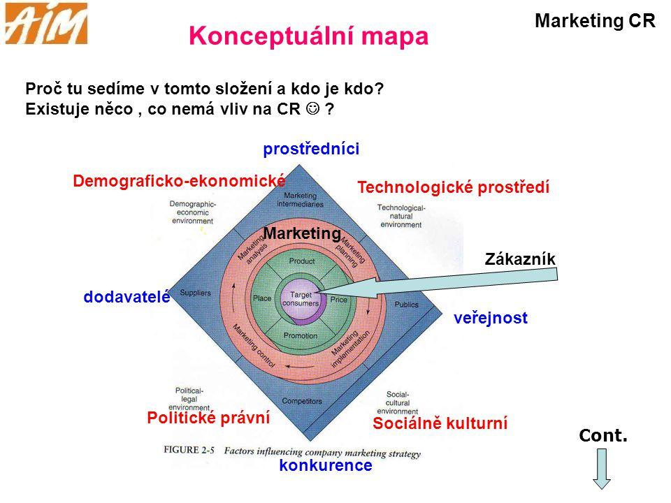 Konceptuální mapa Marketing CR Proč tu sedíme v tomto složení a kdo je kdo? Existuje něco, co nemá vliv na CR ? Technologické prostředí Demograficko-e