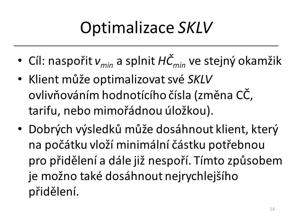 Optimalizace SKLV Cíl: naspořit v min a splnit HČ min ve stejný okamžik Klient může optimalizovat své SKLV ovlivňováním hodnotícího čísla (změna CČ, tarifu, nebo mimořádnou úložkou).