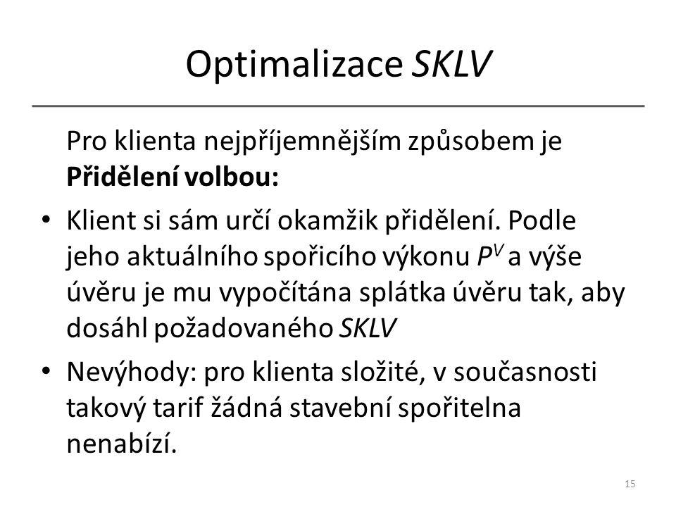Optimalizace SKLV Pro klienta nejpříjemnějším způsobem je Přidělení volbou: Klient si sám určí okamžik přidělení. Podle jeho aktuálního spořicího výko