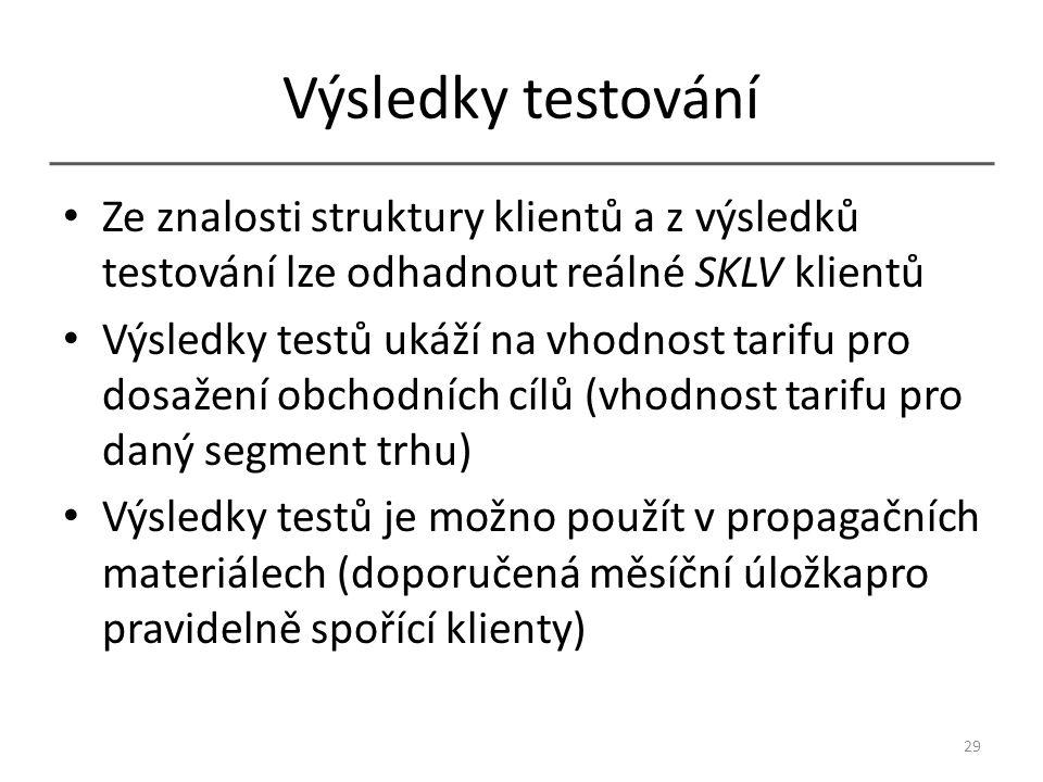 Výsledky testování Ze znalosti struktury klientů a z výsledků testování lze odhadnout reálné SKLV klientů Výsledky testů ukáží na vhodnost tarifu pro
