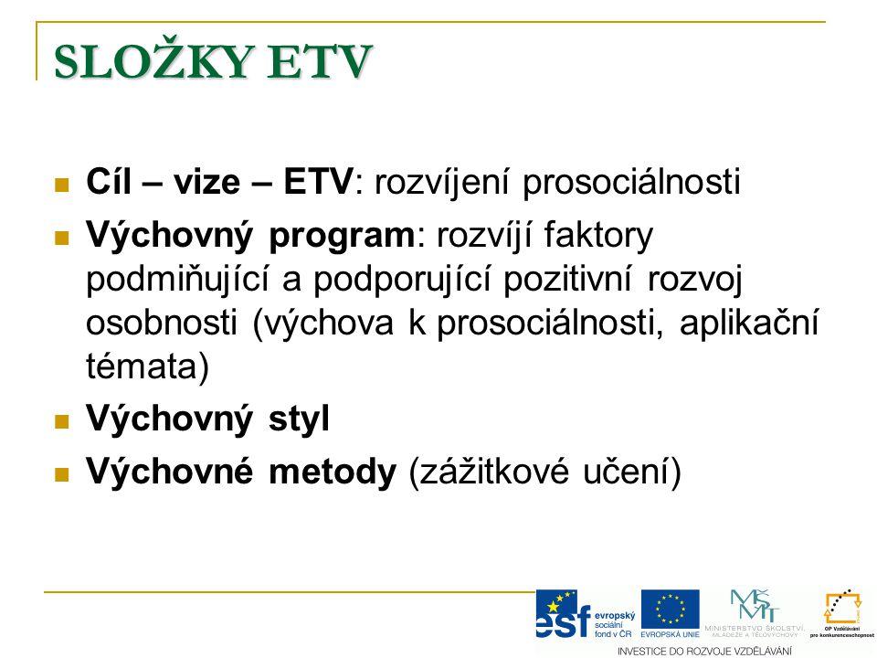 SLOŽKY ETV Cíl – vize – ETV: rozvíjení prosociálnosti Výchovný program: rozvíjí faktory podmiňující a podporující pozitivní rozvoj osobnosti (výchova