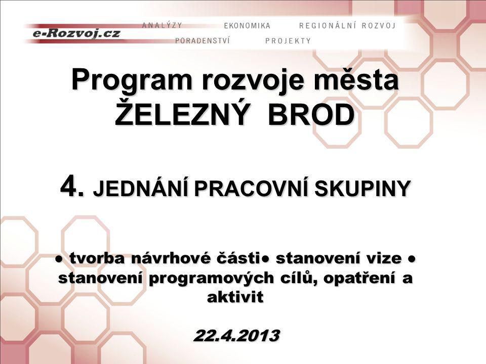 Program rozvoje města ŽELEZNÝ BROD 4.