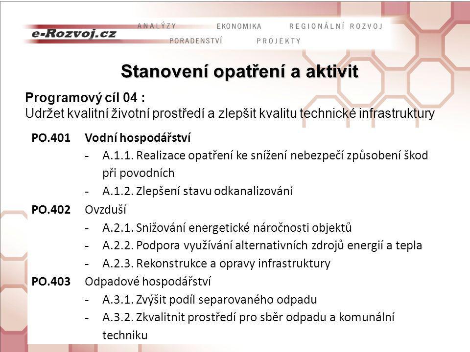 Stanovení opatření a aktivit Programový cíl 04 : Udržet kvalitní životní prostředí a zlepšit kvalitu technické infrastruktury PO.401Vodní hospodářství - A.1.1.