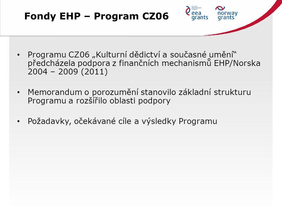 """Fondy EHP – Program CZ06 Programu CZ06 """"Kulturní dědictví a současné umění předcházela podpora z finančních mechanismů EHP/Norska 2004 – 2009 (2011) Memorandum o porozumění stanovilo základní strukturu Programu a rozšířilo oblasti podpory Požadavky, očekávané cíle a výsledky Programu"""