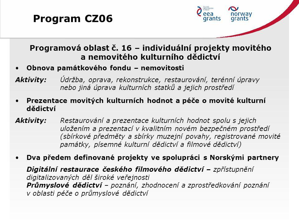 Programová oblast č. 16 – individuální projekty movitého a nemovitého kulturního dědictví Obnova památkového fondu – nemovitosti Aktivity:Údržba, opra