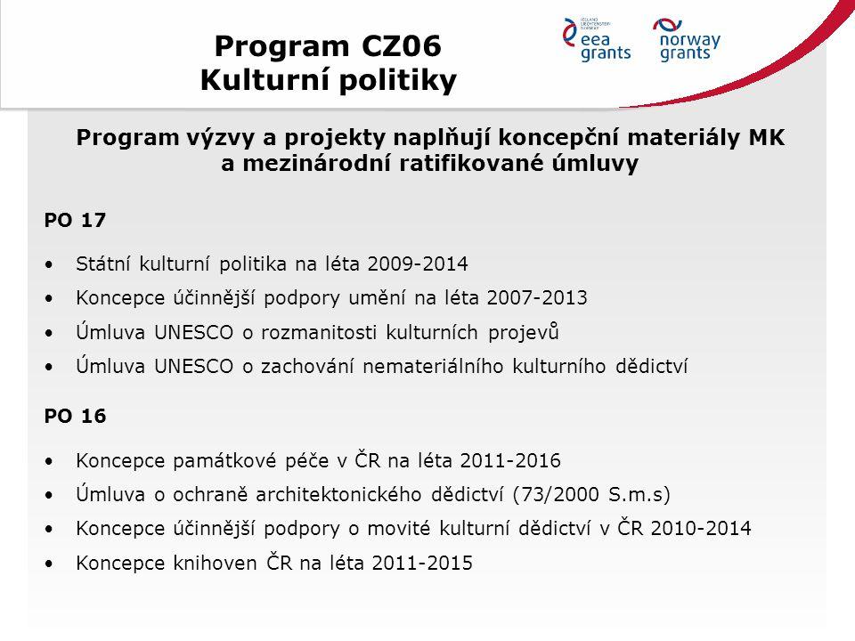 Program výzvy a projekty naplňují koncepční materiály MK a mezinárodní ratifikované úmluvy PO 17 Státní kulturní politika na léta 2009-2014 Koncepce ú