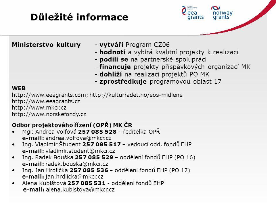 Ministerstvo kultury- vytváří Program CZ06 - hodnotí a vybírá kvalitní projekty k realizaci - podílí se na partnerské spolupráci - financuje projekty příspěvkových organizací MK - dohlíží na realizaci projektů PO MK - zprostředkuje programovou oblast 17 WEB http://www.eeagrants.com; http://kulturradet.no/eos-midlene http://www.eeagrants.cz http://www.mkcr.cz http://www.norskefondy.cz Odbor projektového řízení (OPŘ) MK ČR Mgr.