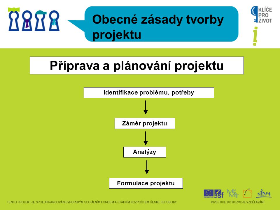 Příprava a plánování projektu Identifikace problému, potřeby Záměr projektu Analýzy Formulace projektu