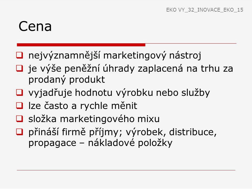 Cena  výši ceny ovlivňují interní a externí faktory  interní – náklady na vývoj, výrobu, distribuci, prodej, propagaci, náklady musí určovat spodní hranici ceny  externí – poptávka, konkurence, vymezují horní hranici ceny  přijatelnost ceny přijatelná ta, za kterou jsou kupující ochotni výrobek koupit a prodávající prodat EKO VY_32_INOVACE_EKO_15