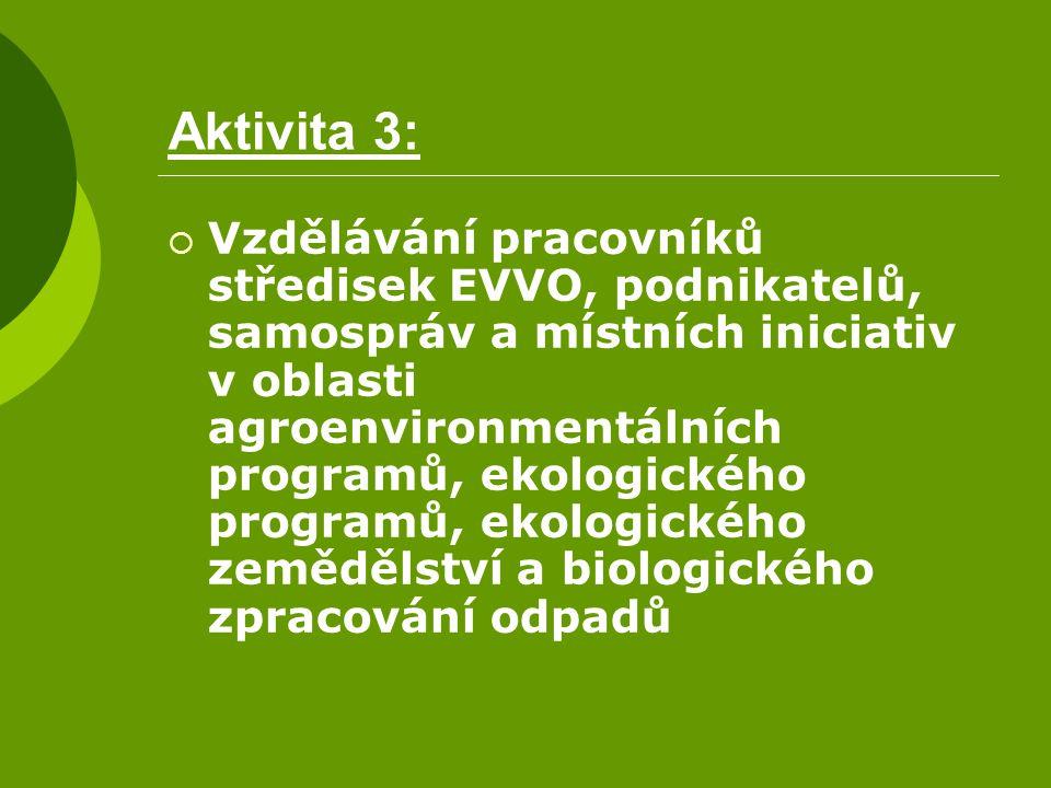 Aktivita 3:  Vzdělávání pracovníků středisek EVVO, podnikatelů, samospráv a místních iniciativ v oblasti agroenvironmentálních programů, ekologického