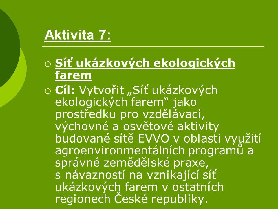 """Aktivita 7:  Síť ukázkových ekologických farem  Cíl: Vytvořit """"Síť ukázkových ekologických farem"""" jako prostředku pro vzdělávací, výchovné a osvětov"""