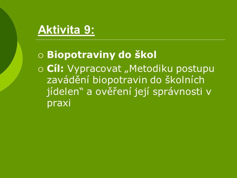 """Aktivita 9:  Biopotraviny do škol  Cíl: Vypracovat """"Metodiku postupu zavádění biopotravin do školních jídelen"""" a ověření její správnosti v praxi"""
