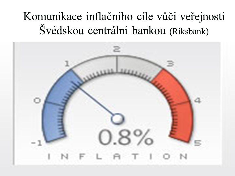 Komunikace inflačního cíle vůči veřejnosti Švédskou centrální bankou (Riksbank)