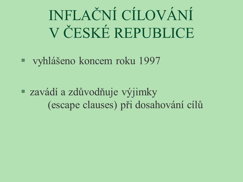 INFLAČNÍ CÍLOVÁNÍ V ČESKÉ REPUBLICE § vyhlášeno koncem roku 1997 §zavádí a zdůvodňuje výjimky (escape clauses) při dosahování cílů