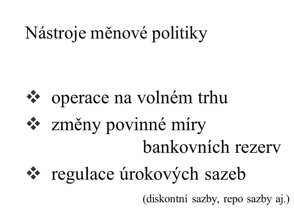 Nástroje měnové politiky  operace na volném trhu  změny povinné míry bankovních rezerv  regulace úrokových sazeb (diskontní sazby, repo sazby aj.)