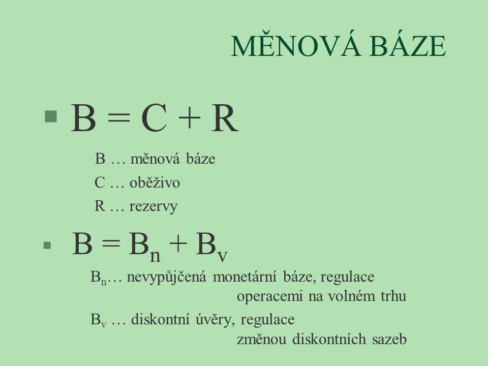 MĚNOVÁ BÁZE § B = C + R B … měnová báze C … oběživo R … rezervy § B = B n + B v B n … nevypůjčená monetární báze, regulace operacemi na volném trhu B