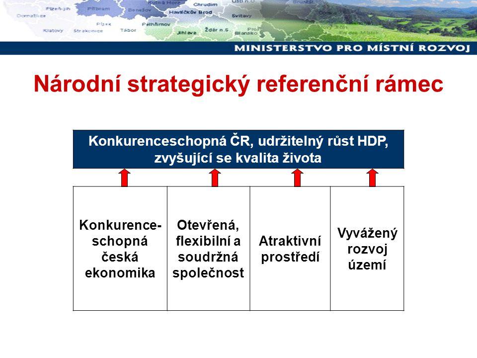 Děkuji za pozornost Kontakt: Martin Tlapa Náměstek ministra E-mail: tlapa@mpo.cz