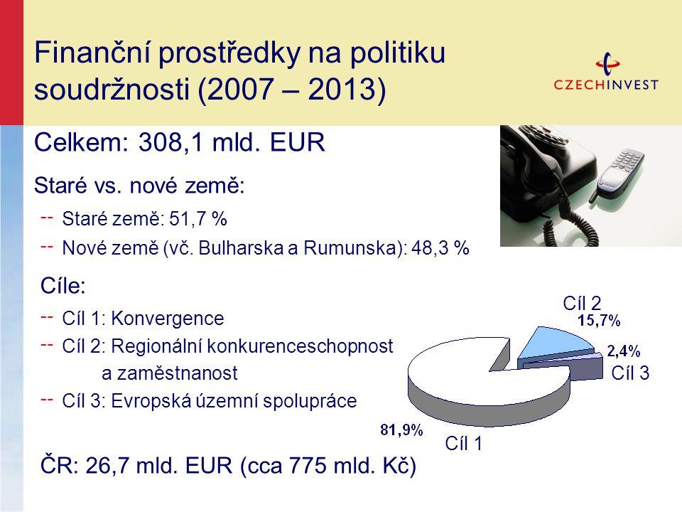 Finanční prostředky na politiku soudržnosti (2007 – 2013) Celkem: 308,1 mld.