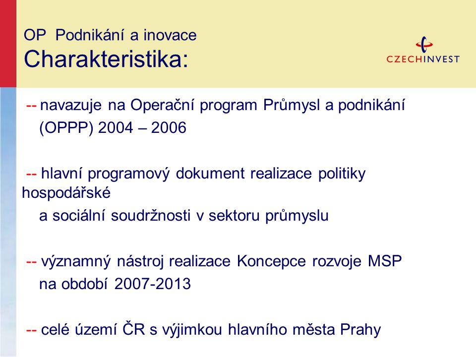 OP Podnikání a inovace Charakteristika: -- navazuje na Operační program Průmysl a podnikání (OPPP) 2004 – 2006 -- hlavní programový dokument realizace politiky hospodářské a sociální soudržnosti v sektoru průmyslu -- významný nástroj realizace Koncepce rozvoje MSP na období 2007-2013 -- celé území ČR s výjimkou hlavního města Prahy