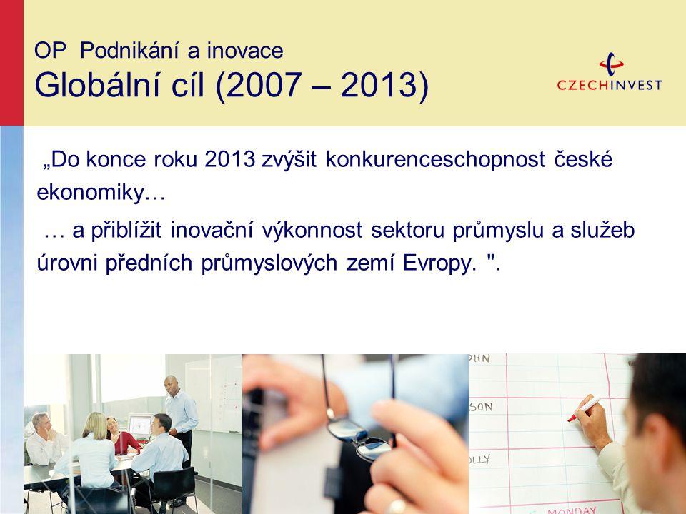 """OP Podnikání a inovace Globální cíl (2007 – 2013) """"Do konce roku 2013 zvýšit konkurenceschopnost české ekonomiky… … a přiblížit inovační výkonnost sektoru průmyslu a služeb úrovni předních průmyslových zemí Evropy."""