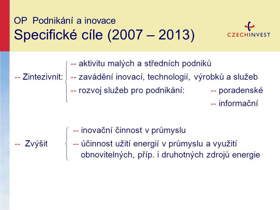 OP Podnikání a inovace Specifické cíle (2007 – 2013) -- aktivitu malých a středních podniků -- Zintezivnit:-- zavádění inovací, technologií, výrobků a služeb -- rozvoj služeb pro podnikání: -- poradenské -- informační -- inovační činnost v průmyslu -- Zvýšit -- účinnost užití energií v průmyslu a využití obnovitelných, příp.