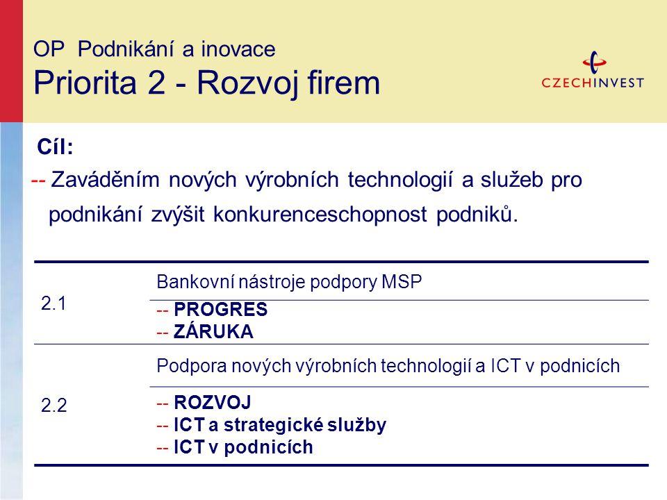OP Podnikání a inovace Priorita 2 - Rozvoj firem Cíl: -- Zaváděním nových výrobních technologií a služeb pro podnikání zvýšit konkurenceschopnost podniků.