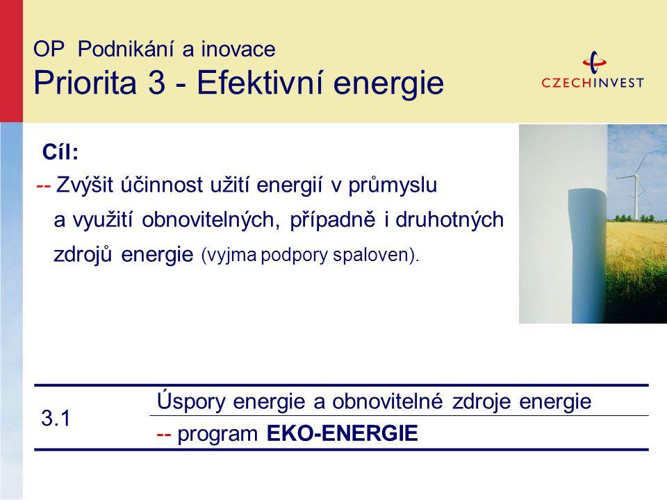OP Podnikání a inovace Priorita 3 - Efektivní energie Cíl: -- Zvýšit účinnost užití energií v průmyslu a využití obnovitelných, případně i druhotných zdrojů energie (vyjma podpory spaloven).