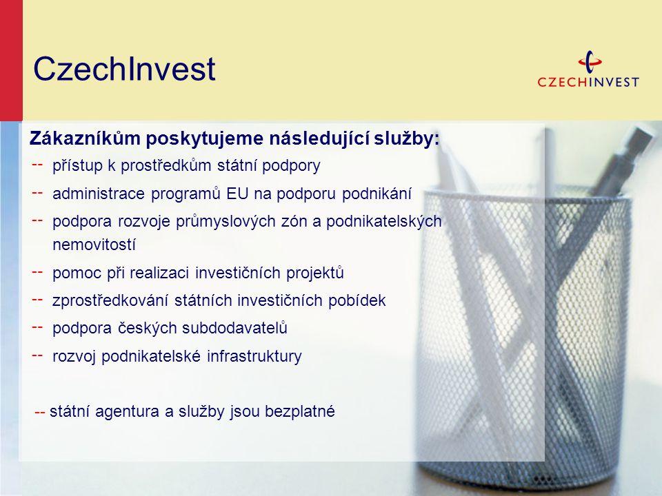 CzechInvest Zákazníkům poskytujeme následující služby: ╌ přístup k prostředkům státní podpory ╌ administrace programů EU na podporu podnikání ╌ podpora rozvoje průmyslových zón a podnikatelských nemovitostí ╌ pomoc při realizaci investičních projektů ╌ zprostředkování státních investičních pobídek ╌ podpora českých subdodavatelů ╌ rozvoj podnikatelské infrastruktury -- státní agentura a služby jsou bezplatné