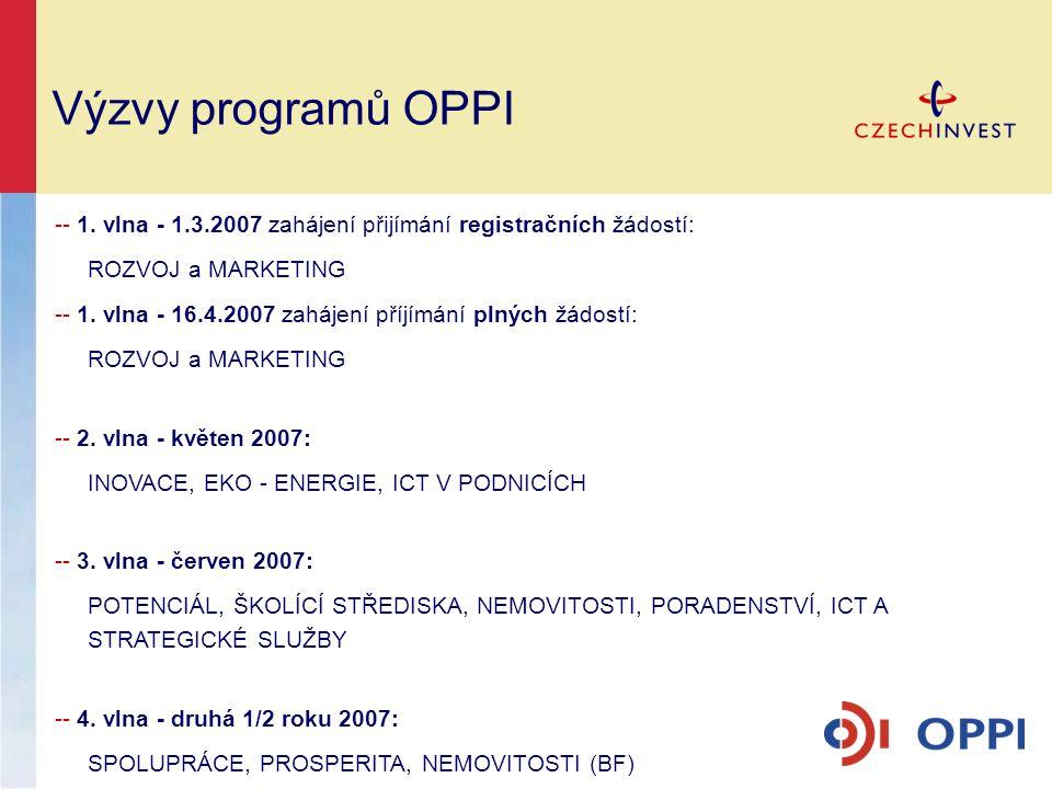 Výzvy programů OPPI -- 1.
