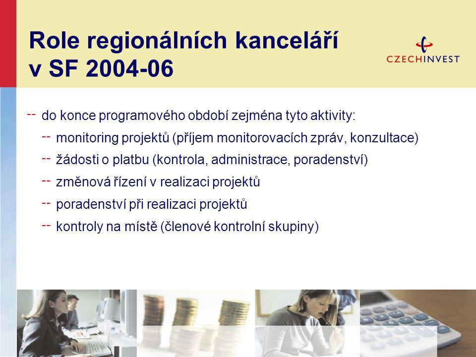 Role regionálních kanceláří v SF 2004-06 ╌ do konce programového období zejména tyto aktivity: ╌ monitoring projektů (příjem monitorovacích zpráv, konzultace) ╌ žádosti o platbu (kontrola, administrace, poradenství) ╌ změnová řízení v realizaci projektů ╌ poradenství při realizaci projektů ╌ kontroly na místě (členové kontrolní skupiny)