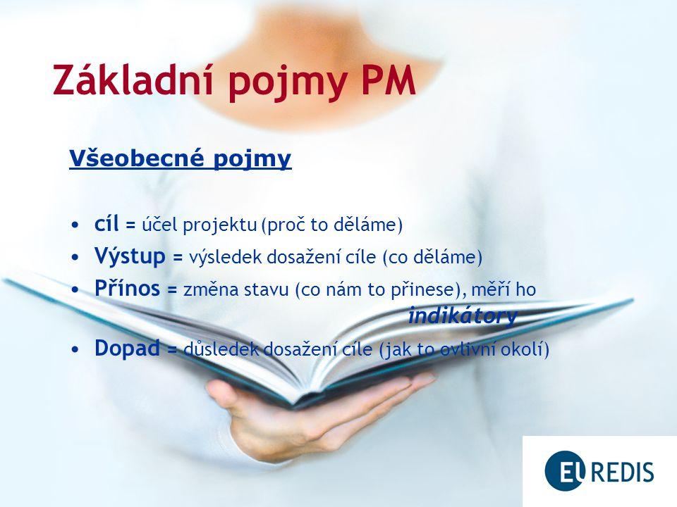 Základní pojmy PM Všeobecné pojmy cíl = účel projektu (proč to děláme) Výstup = výsledek dosažení cíle (co děláme) Přínos = změna stavu (co nám to přinese), měří ho indikátory Dopad = důsledek dosažení cíle (jak to ovlivní okolí)