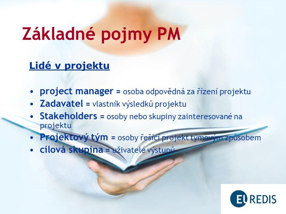 Základné pojmy PM Lidé v projektu project manager = osoba odpovědná za řízení projektu Zadavatel = vlastník výsledků projektu Stakeholders = osoby nebo skupiny zainteresované na projektu Projektový tým = osoby řešící projekt týmovým způsobem cílová skupina = uživatelé výstupů