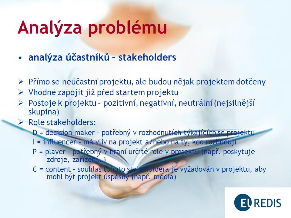 Analýza problému analýza účastníků – stakeholders  Přímo se neúčastní projektu, ale budou nějak projektem dotčeny  Vhodné zapojit již před startem projektu  Postoje k projektu – pozitivní, negativní, neutrální (nejsilnější skupina)  Role stakeholders: D = decision maker – potřebný v rozhodnutích týkajících se projektu I = influencer – má vliv na projekt a/nebo na ty, kdo rozhodují P = player – potřebný v hraní určité role v projektu (např.